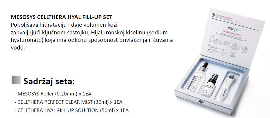 mesosys hialuron kit